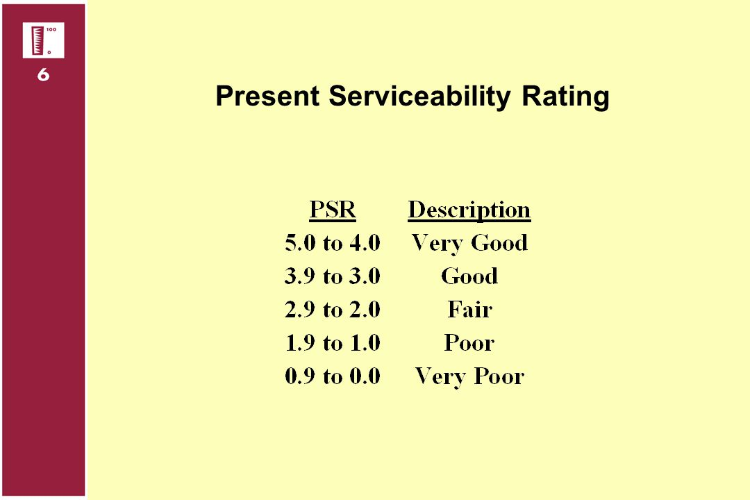 Present Serviceability Rating