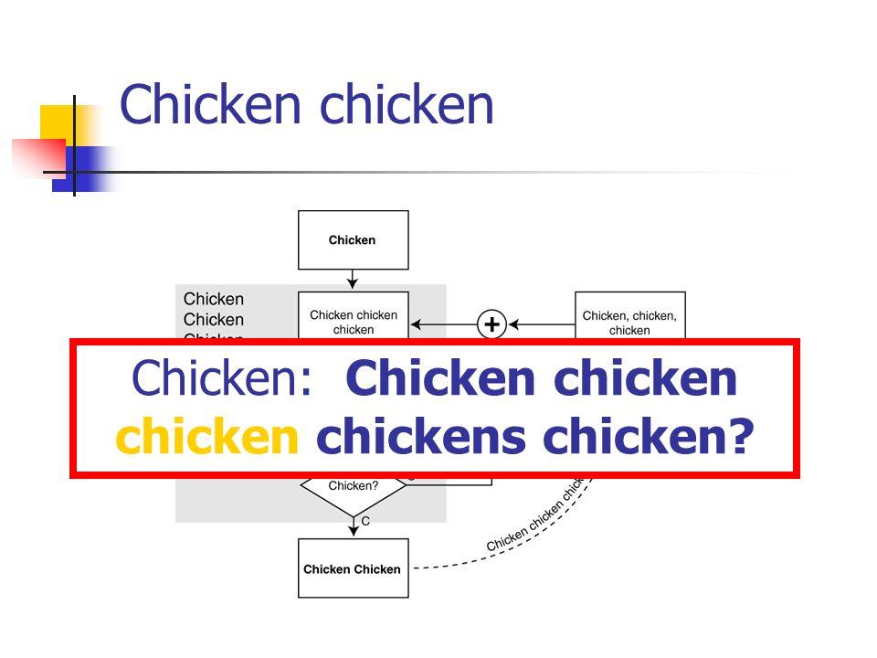 Chicken: Chicken chicken chicken chickens chicken
