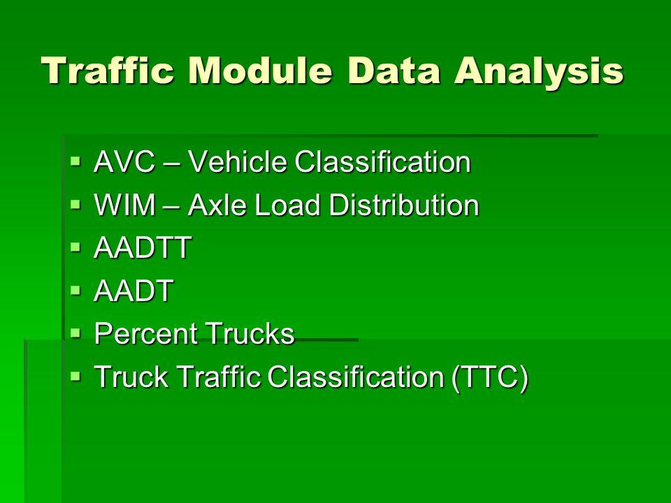Traffic Module Data Analysis