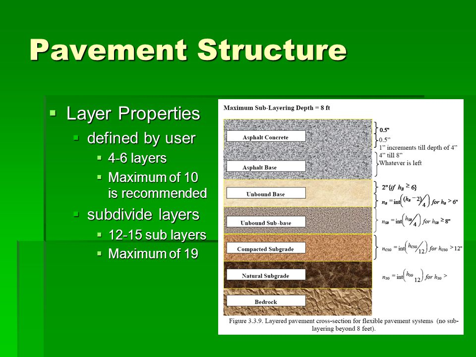 Pavement Structure Layer Properties defined by user subdivide layers