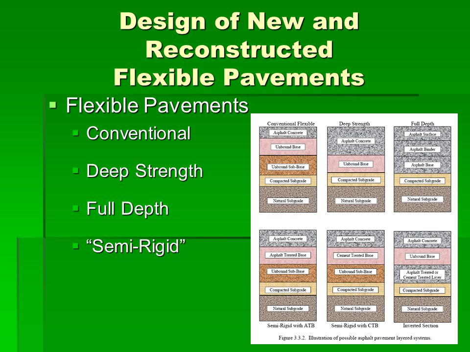 Design of New and Reconstructed Flexible Pavements