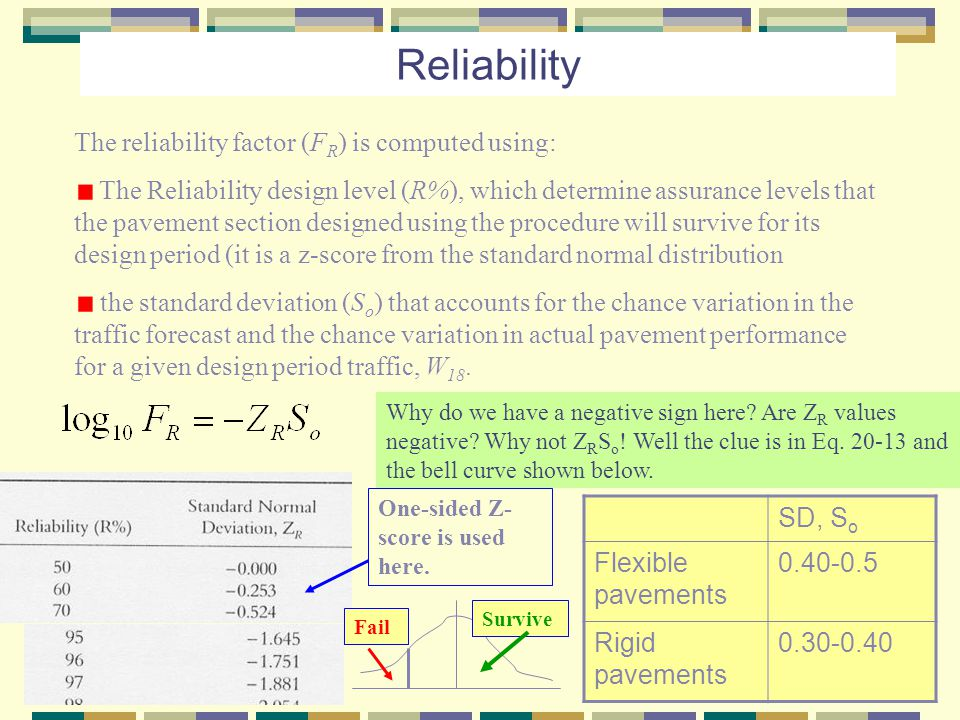 Reliability The reliability factor (FR) is computed using:
