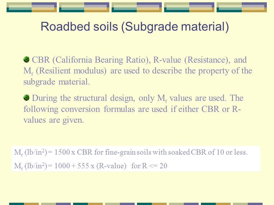 Roadbed soils (Subgrade material)