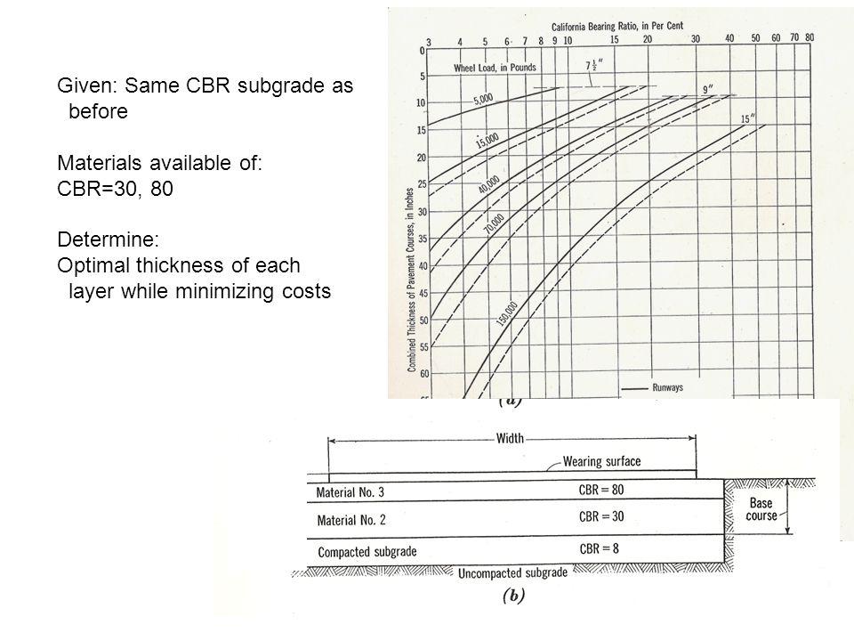 Given: Same CBR subgrade as