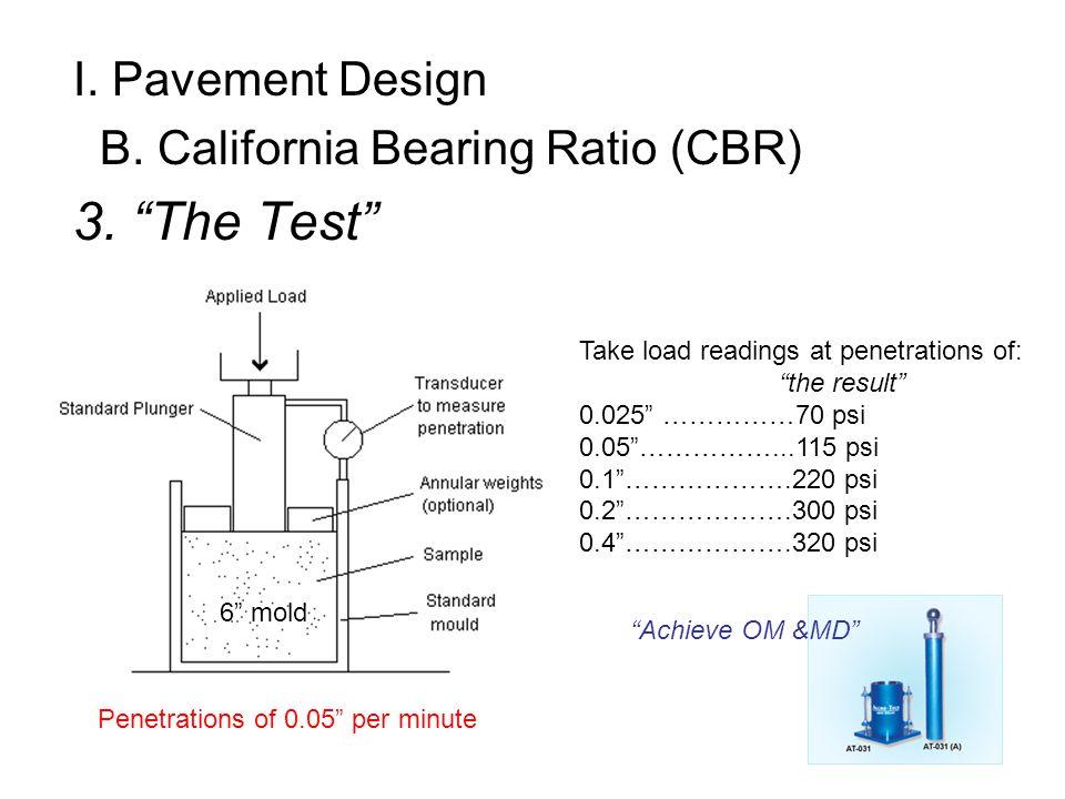 3. The Test I. Pavement Design B. California Bearing Ratio (CBR)