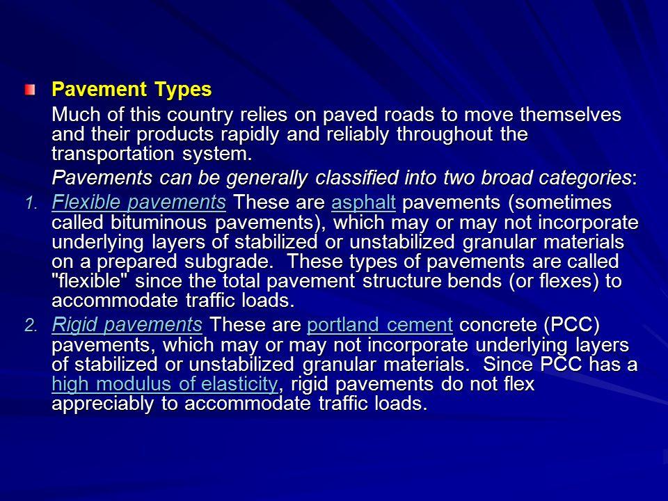 Pavement Types