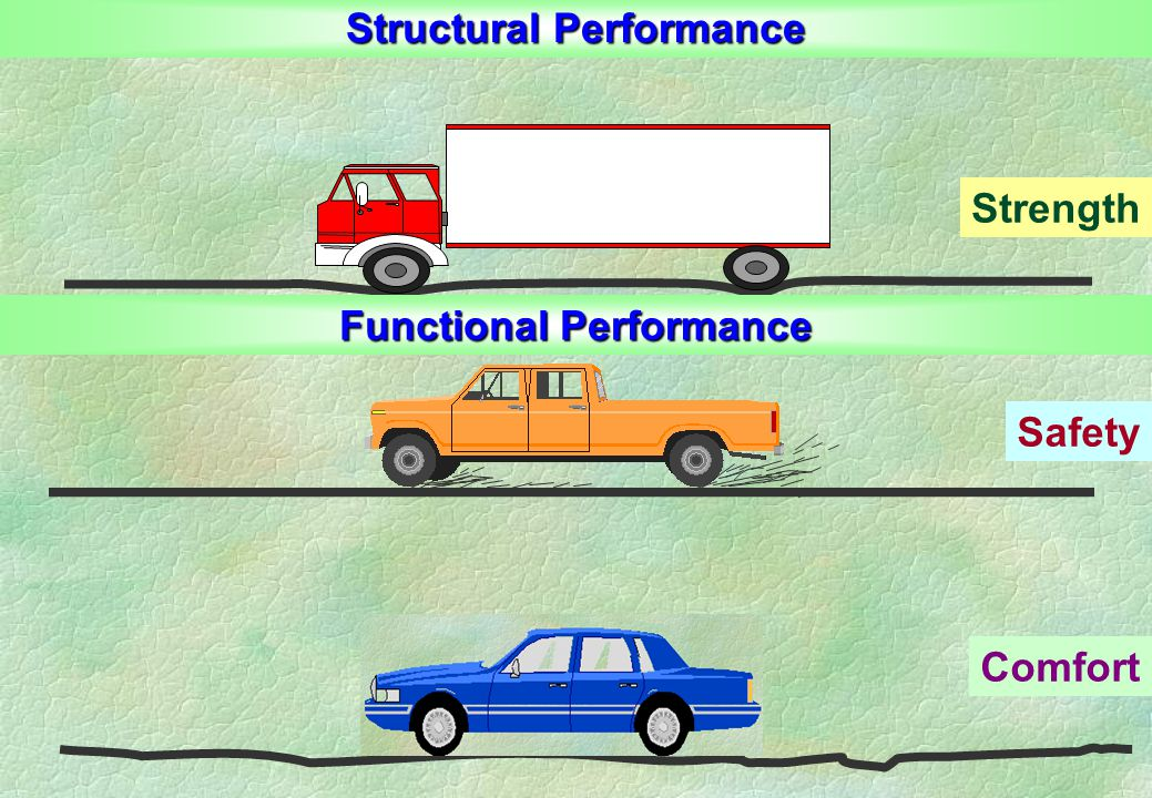 Structural Performance Functional Performance
