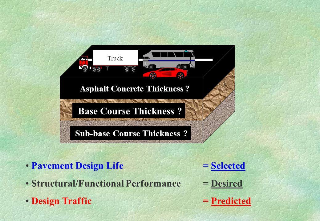 Asphalt Concrete Thickness