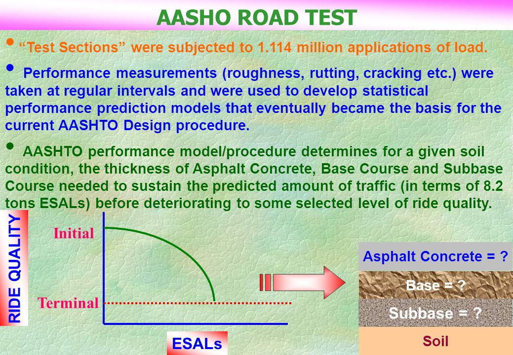 AASHO ROAD TEST RIDE QUALITY Initial Terminal Subbase = ESALs