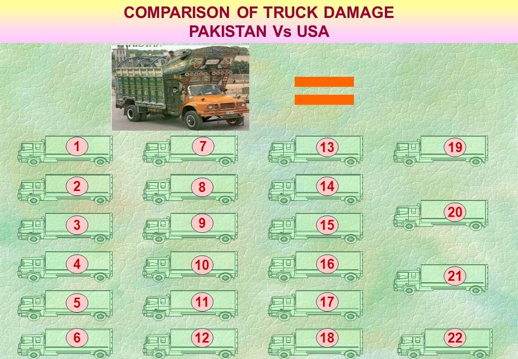 COMPARISON OF TRUCK DAMAGE