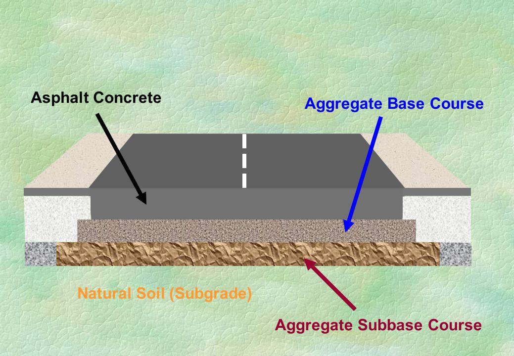 Natural Soil (Subgrade)