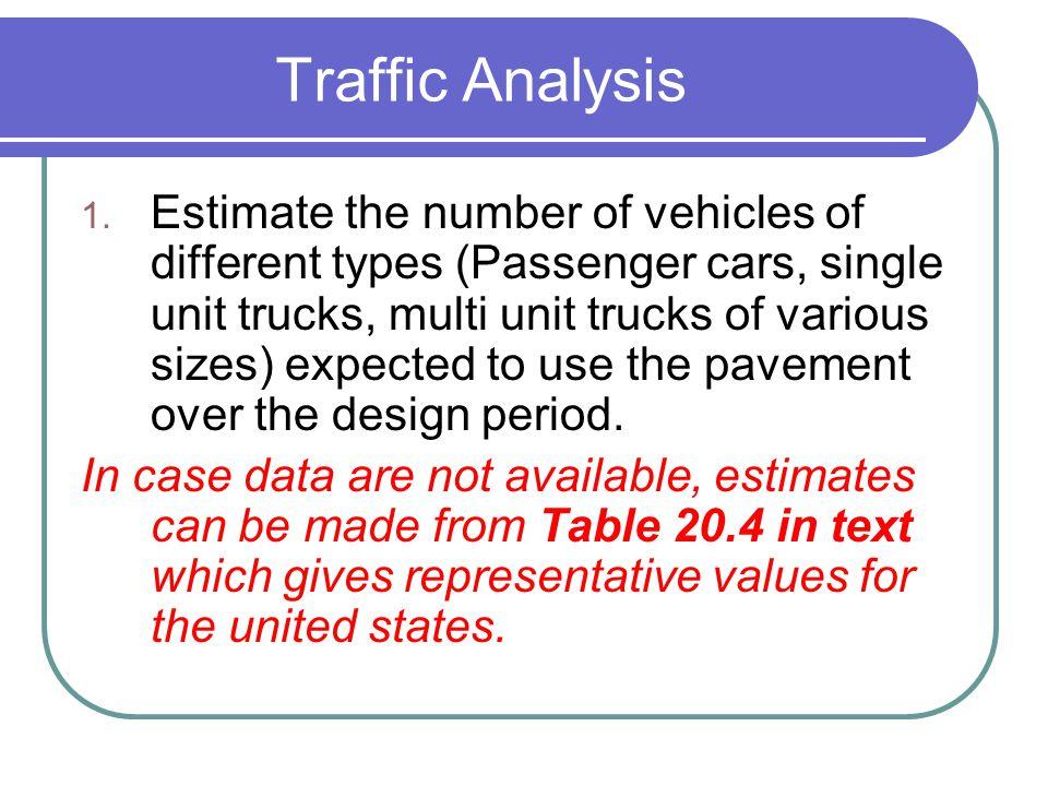 Traffic Analysis