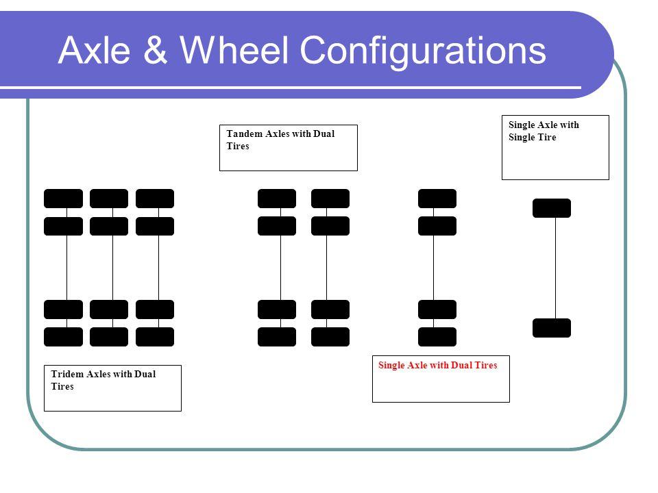 Axle & Wheel Configurations