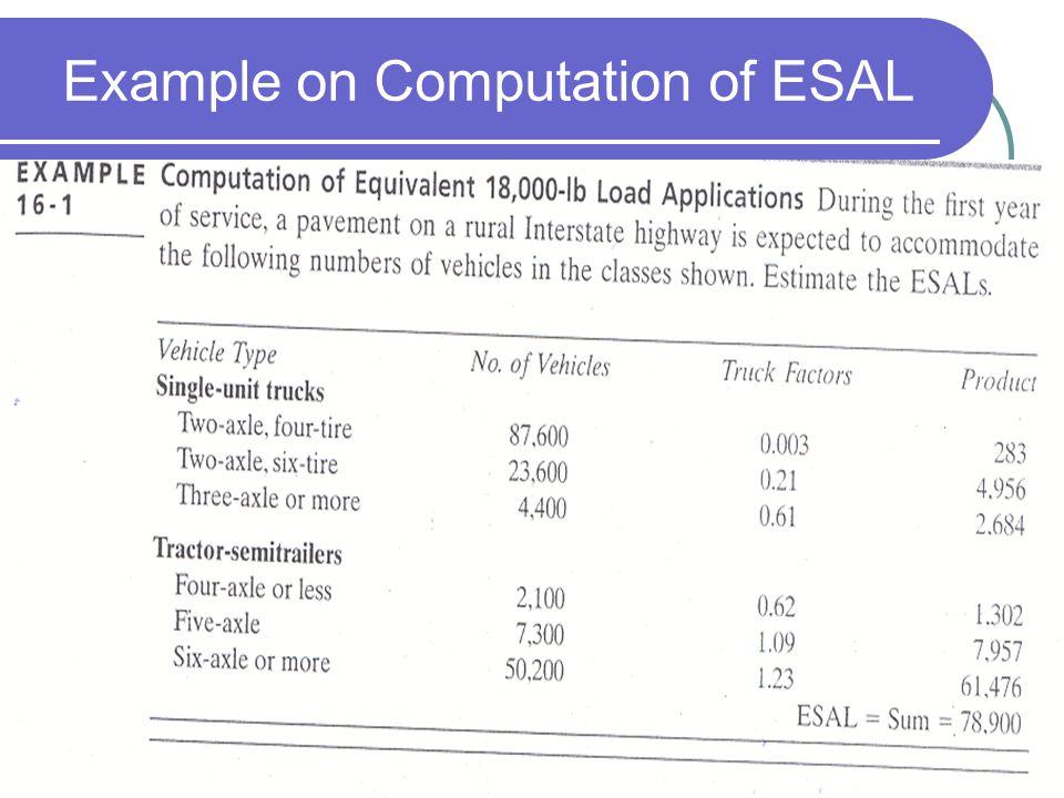 Example on Computation of ESAL