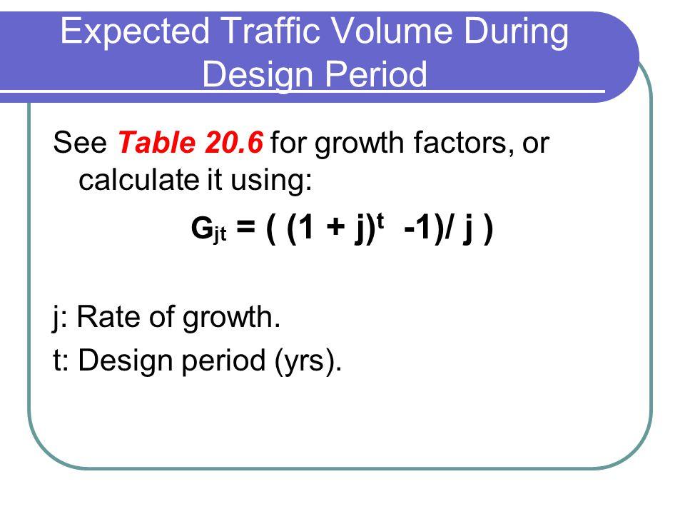 Expected Traffic Volume During Design Period