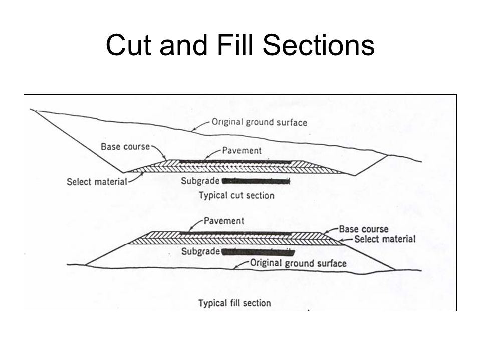 Cut and Fill Sections
