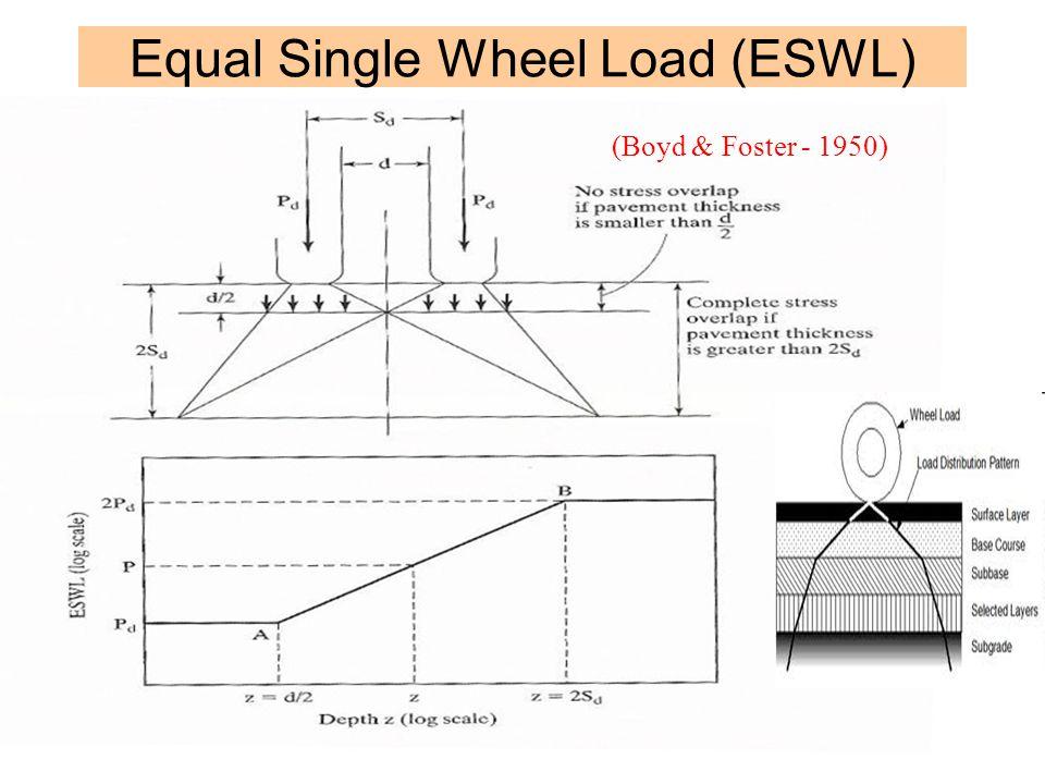 Equal Single Wheel Load (ESWL)