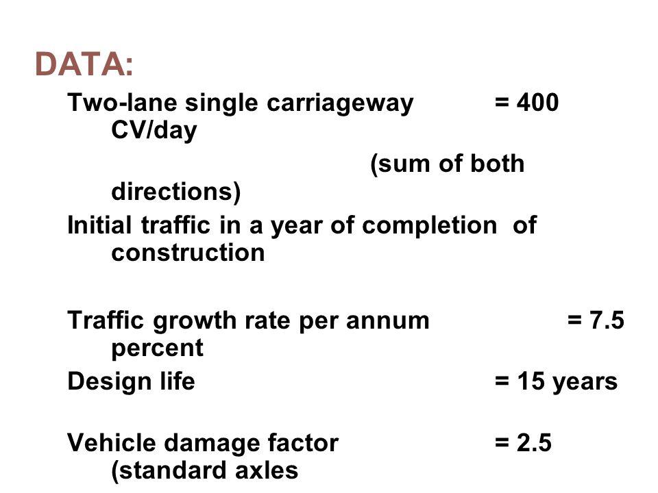 DATA: Two-lane single carriageway = 400 CV/day