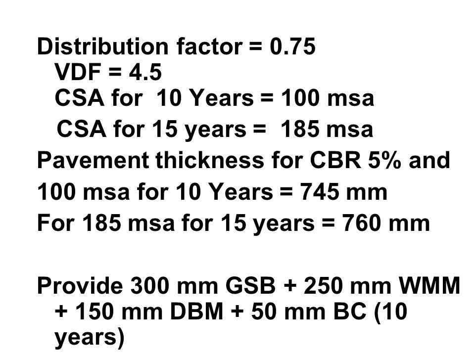 Distribution factor = 0.75 VDF = 4.5 CSA for 10 Years = 100 msa