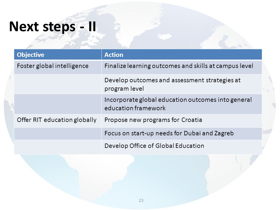 Next steps - II Objective Action Foster global intelligence
