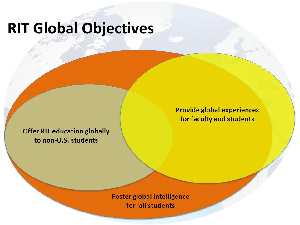 RIT Global Objectives Provide global experiences
