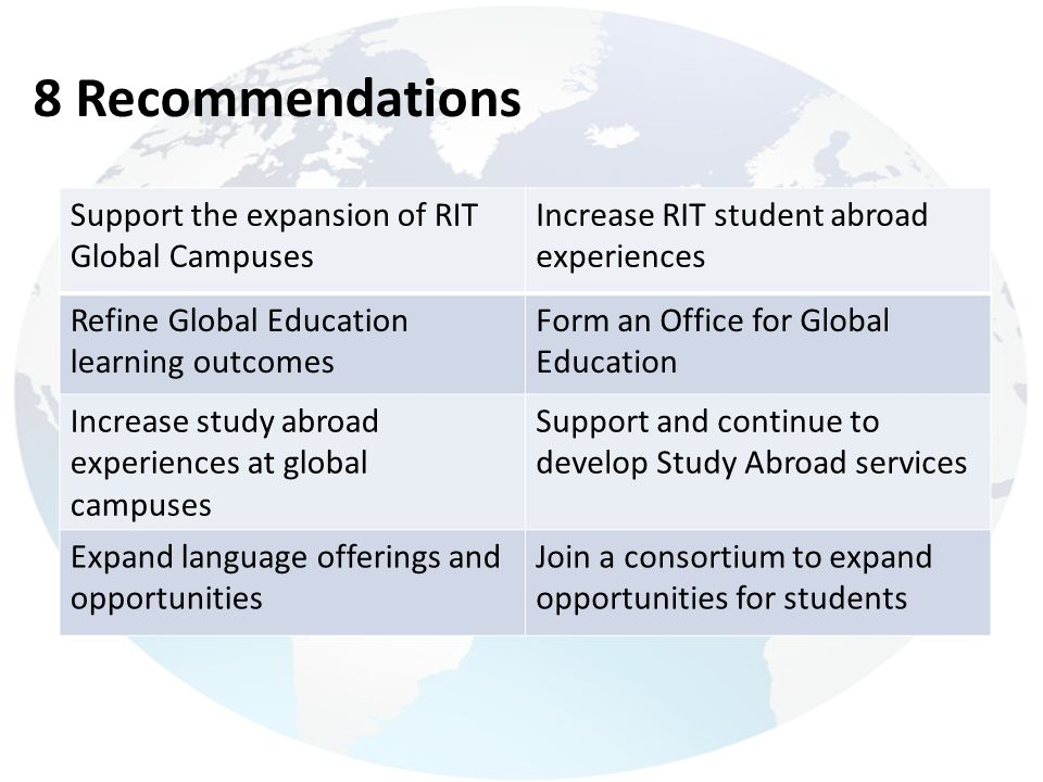 8 Recommendations Support the expansion of RIT Global Campuses