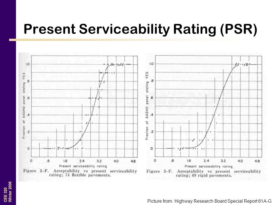 Present Serviceability Rating (PSR)