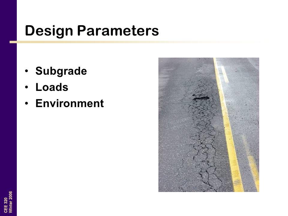 Design Parameters Subgrade Loads Environment