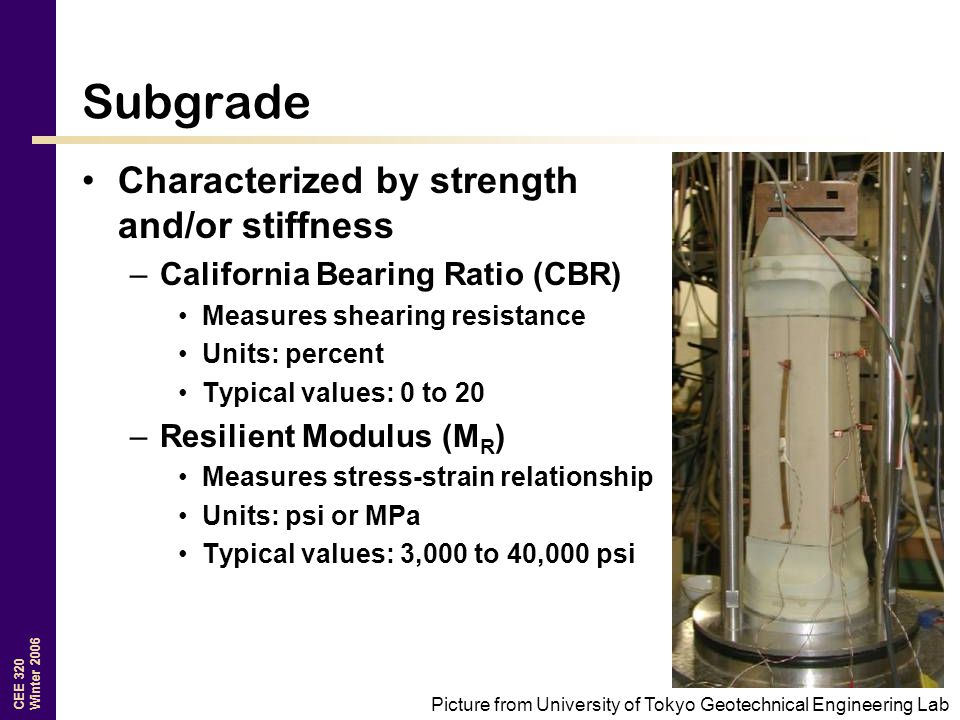 Subgrade Characterized by strength and/or stiffness