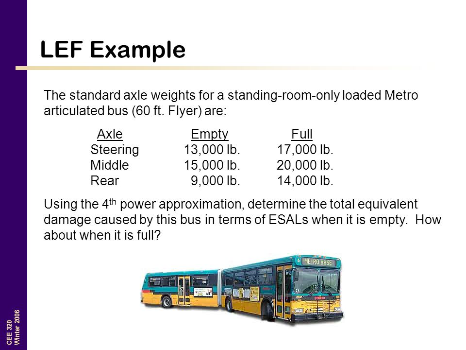 LEF Example The standard axle weights for a standing-room-only loaded Metro articulated bus (60 ft. Flyer) are: