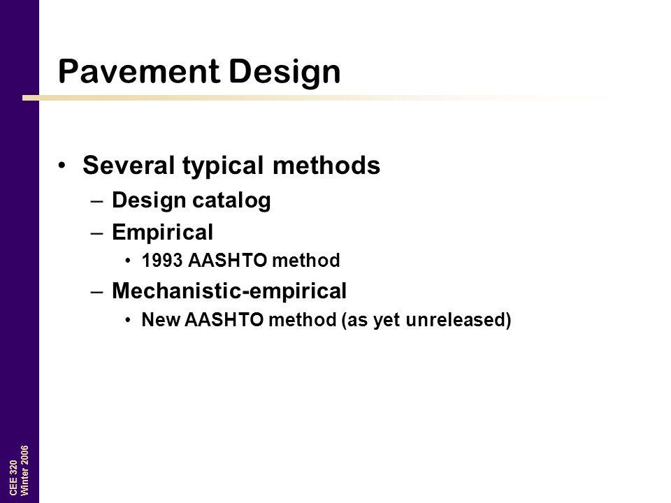 Pavement Design Several typical methods Design catalog Empirical