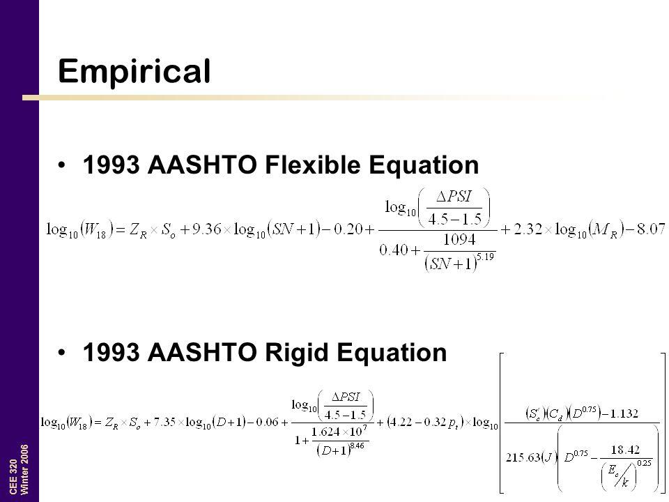 Empirical 1993 AASHTO Flexible Equation 1993 AASHTO Rigid Equation