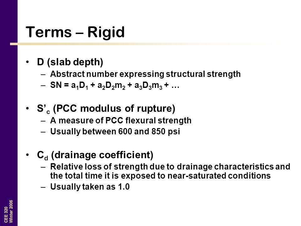 Terms – Rigid D (slab depth) S'c (PCC modulus of rupture)