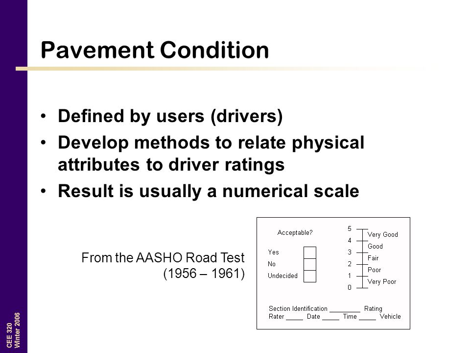 Pavement Condition Defined by users (drivers)