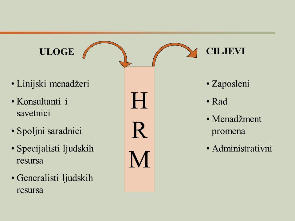 H R M ULOGE CILJEVI Linijski menadžeri Konsultanti i savetnici