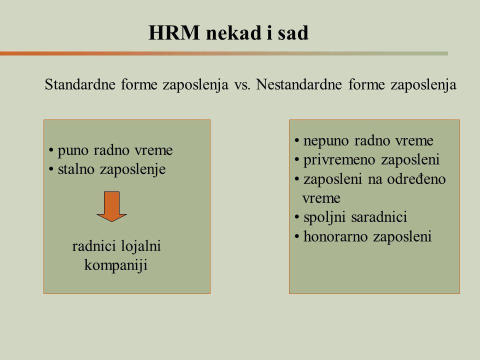 HRM nekad i sad Standardne forme zaposlenja vs. Nestandardne forme zaposlenja. puno radno vreme. stalno zaposlenje.