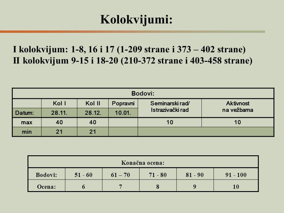 Kolokvijumi: I kolokvijum: 1-8, 16 i 17 (1-209 strane i 373 – 402 strane) II kolokvijum 9-15 i 18-20 (210-372 strane i 403-458 strane)