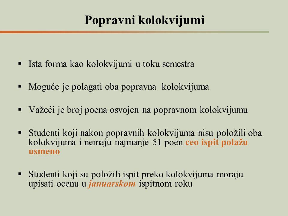 Popravni kolokvijumi Ista forma kao kolokvijumi u toku semestra
