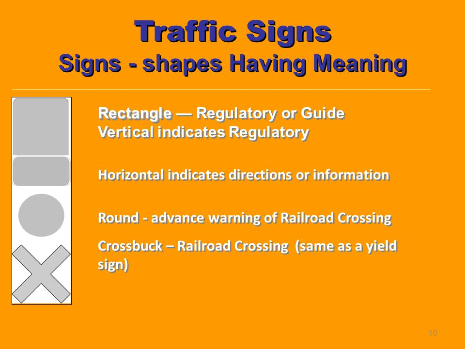 Signs - shapes Having Meaning