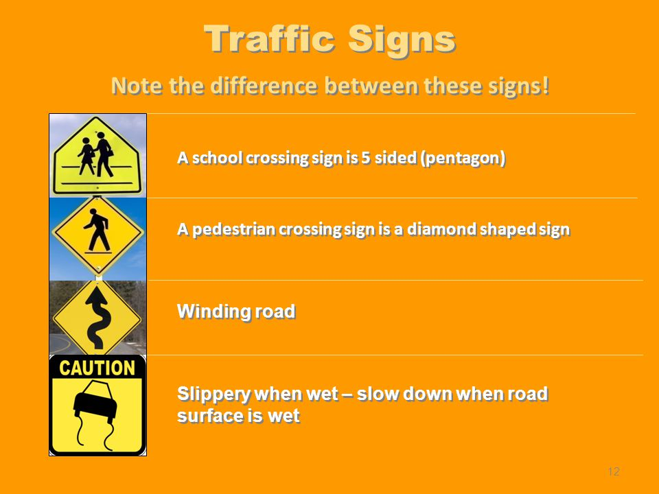Note the difference between these signs!