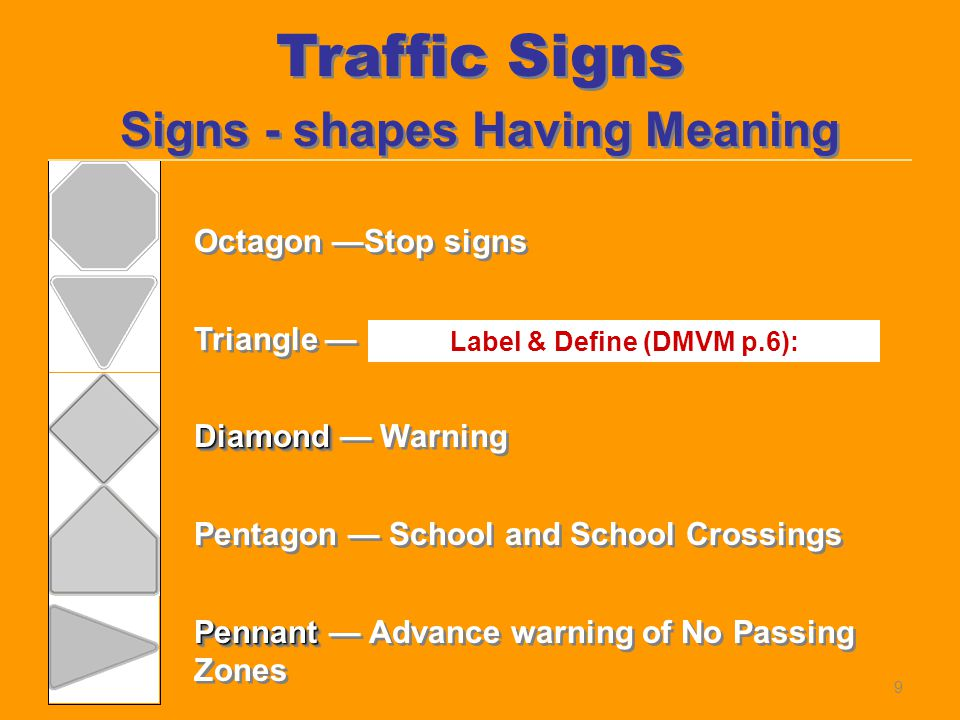 Signs - shapes Having Meaning Label & Define (DMVM p.6):