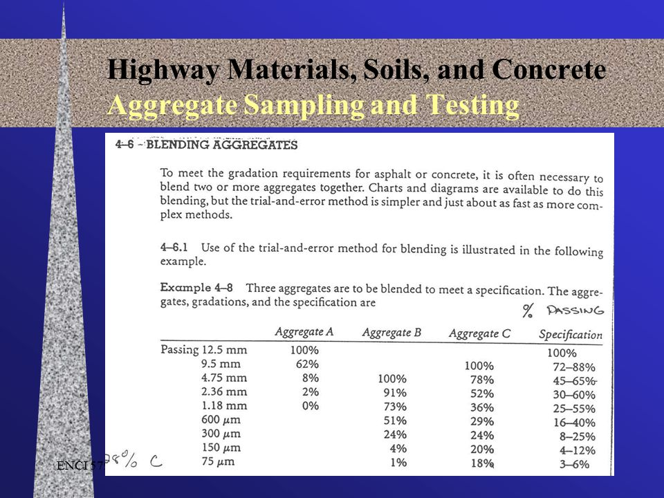 Highway Materials, Soils, and Concrete Aggregate Sampling and Testing