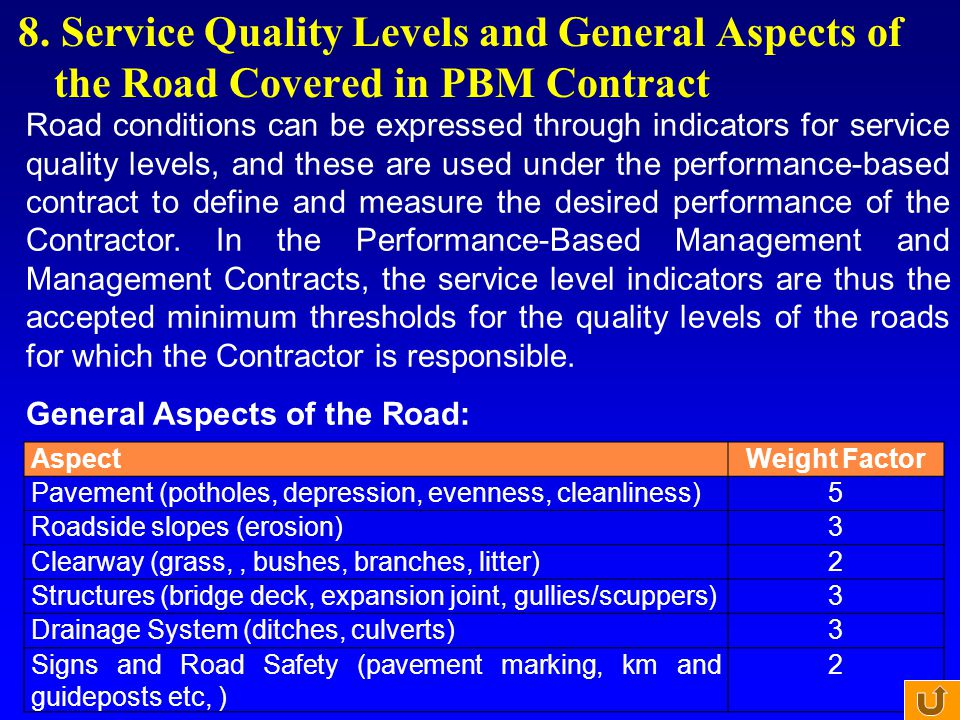 8. Service Quality Levels and General Aspects of the Road Covered in PBM Contract