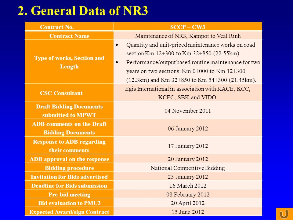 2. General Data of NR3 Contract No. SCCP – CW3 Contract Name