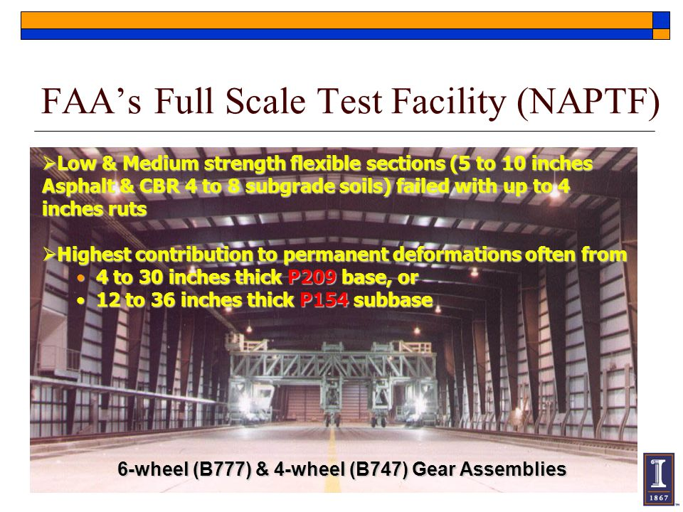 FAA's Full Scale Test Facility (NAPTF)
