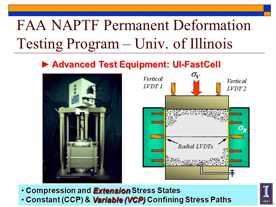FAA NAPTF Permanent Deformation Testing Program – Univ. of Illinois