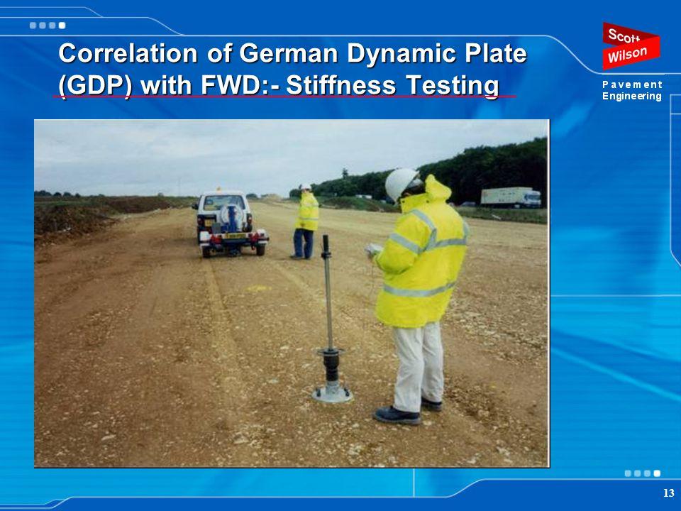 Correlation of German Dynamic Plate (GDP) with FWD:- Stiffness Testing