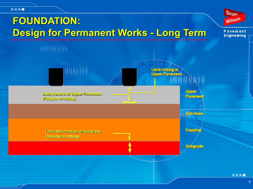 Design for Permanent Works - Long Term