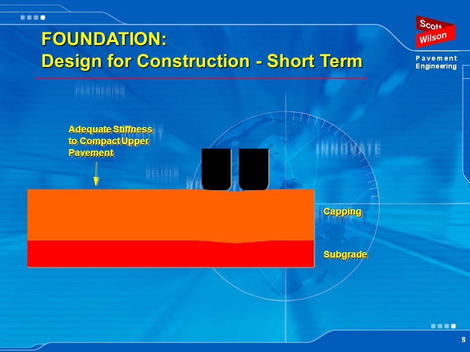 Design for Construction - Short Term