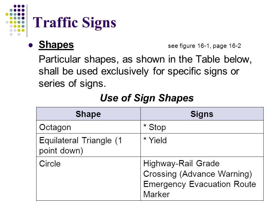 Traffic Signs Shapes see figure 16-1, page 16-2